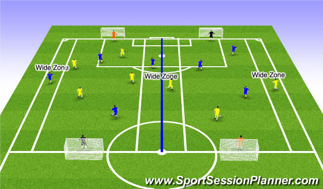 Football/Soccer Session Plan Drill (Colour): 6. Wide Principles - SSG