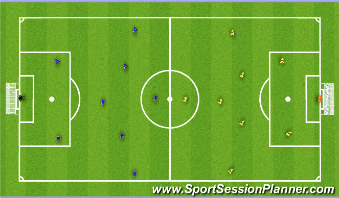 Football/Soccer Session Plan Drill (Colour): 7. Free Game