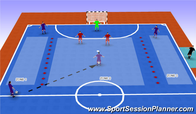 Futsal Session Plan Drill (Colour): Screen 6