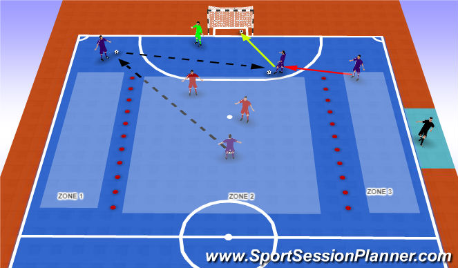 Futsal Session Plan Drill (Colour): Screen 7