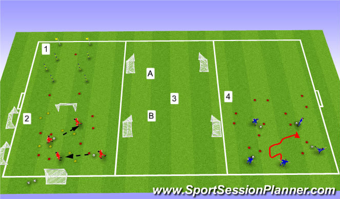 Football/Soccer Session Plan Drill (Colour): Boys PD 5-8