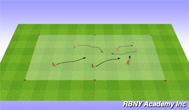 Football/Soccer Session Plan Drill (Colour): Introducation