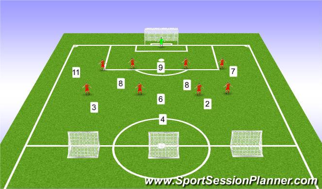 Football/Soccer Session Plan Drill (Colour): 9v9 attack vs defense