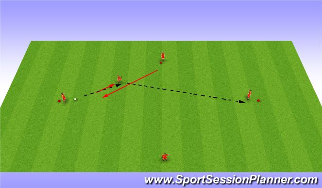 Football/Soccer Session Plan Drill (Colour): DFT - CPOA