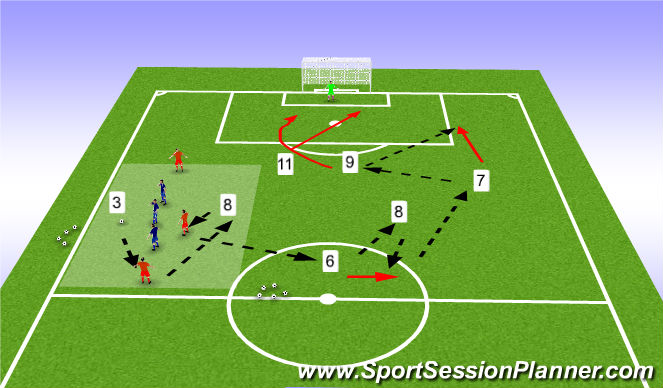 Football/Soccer Session Plan Drill (Colour): Pos play to SSP