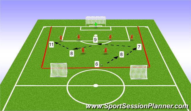Football/Soccer Session Plan Drill (Colour): 7v6 attack vs defense