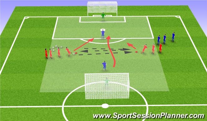 Football/Soccer Session Plan Drill (Colour): 2v1 finishing (activation)