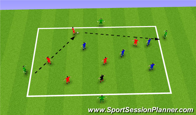 Football/Soccer Session Plan Drill (Colour): Conditioned game-from target to target