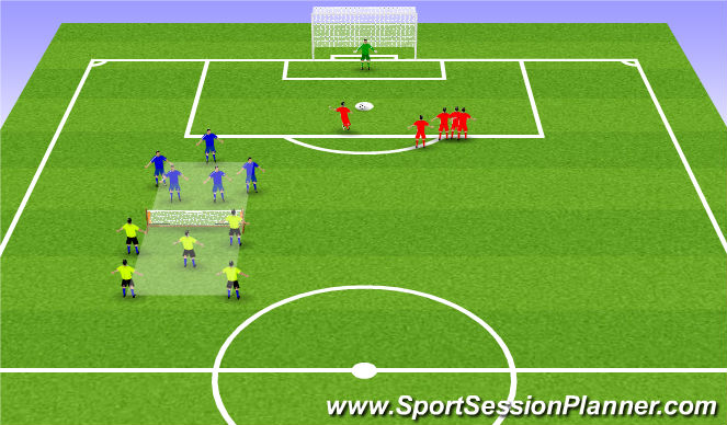 Football/Soccer Session Plan Drill (Colour): Soccer Teniis/PK