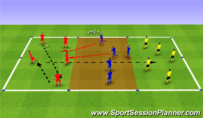 Football/Soccer Session Plan Drill (Colour): Forward Penetrating passes