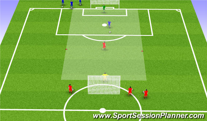 Football/Soccer Session Plan Drill (Colour): Defending the 1v1