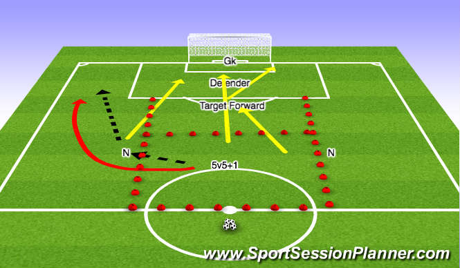 Football/Soccer Session Plan Drill (Colour): Overlap
