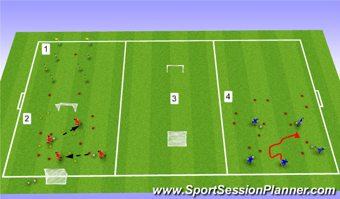 Football/Soccer Session Plan Drill (Colour): Girls PD5-8