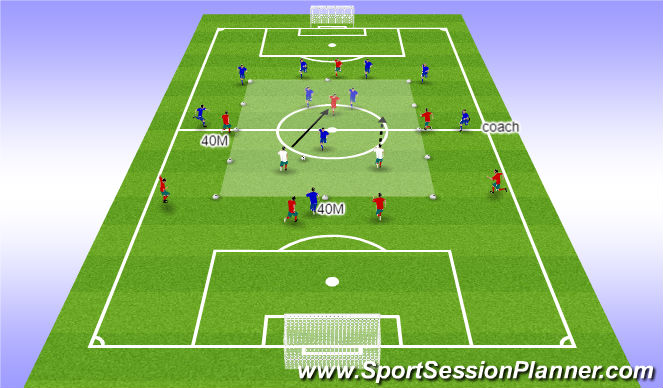 Football/Soccer Session Plan Drill (Colour): training 2 Attack