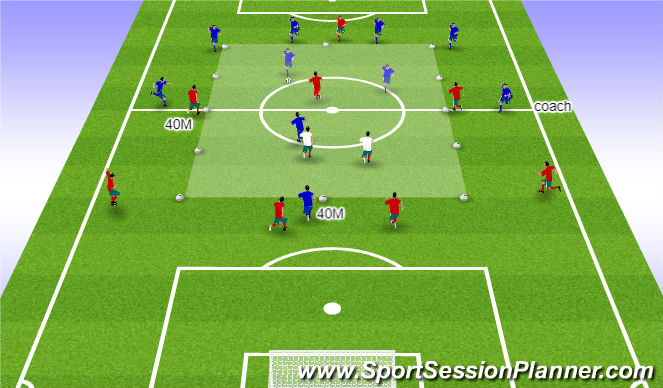 Football/Soccer Session Plan Drill (Colour): training 3 defense