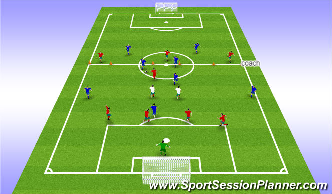 Football/Soccer Session Plan Drill (Colour): training 4 7 VS 6