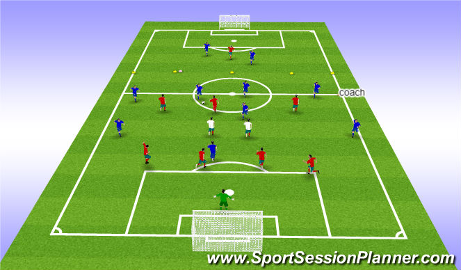 Football/Soccer Session Plan Drill (Colour): training 5