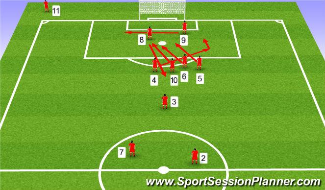Football/Soccer Session Plan Drill (Colour): Corner For