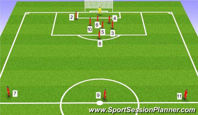 Football/Soccer Session Plan Drill (Colour): Corner Against