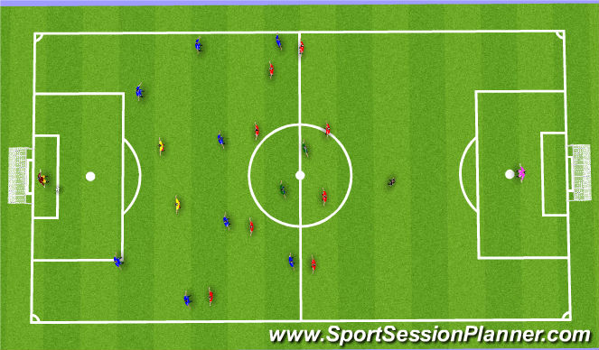 Football/Soccer Session Plan Drill (Colour): 比賽