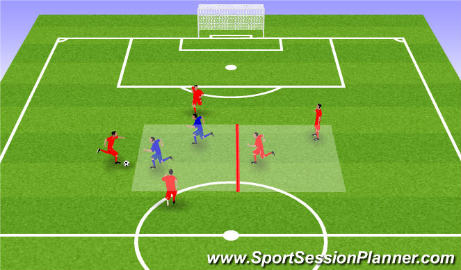 Football/Soccer Session Plan Drill (Colour): Rondo 4:2+1