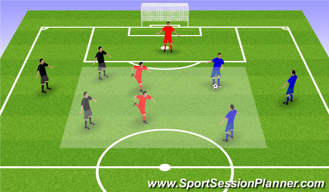 Football/Soccer Session Plan Drill (Colour): 4:2/6:3 3 equipos