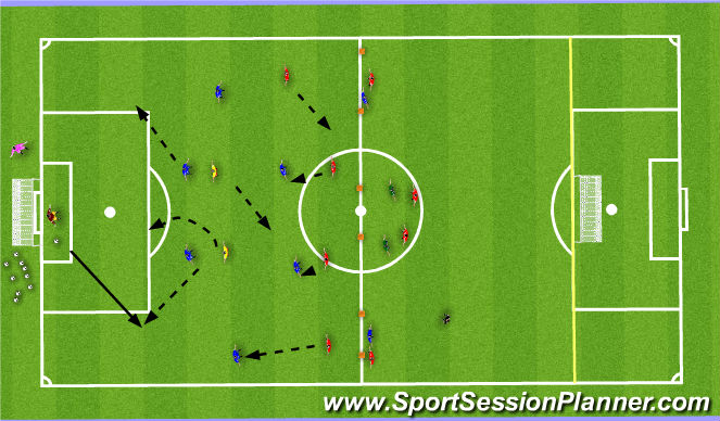 Football/Soccer Session Plan Drill (Colour): 6對6小組練習