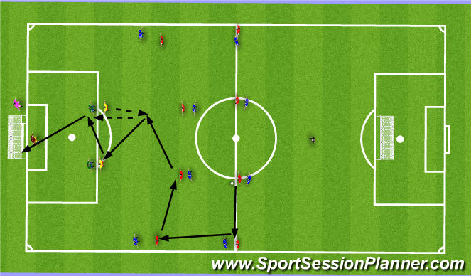 Football/Soccer Session Plan Drill (Colour): 技術技能練習一