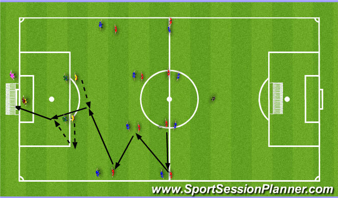 Football/Soccer Session Plan Drill (Colour): 技術技能練習二