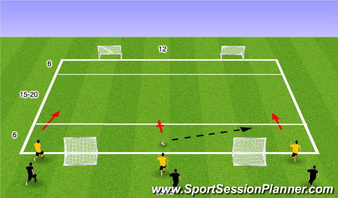 Football/Soccer Session Plan Drill (Colour): FUNiño 3v0 PG