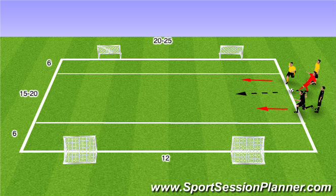 Football/Soccer Session Plan Drill (Colour): FUNiño 1v1