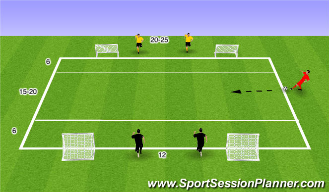 Football/Soccer Session Plan Drill (Colour): FUNiño 2v2