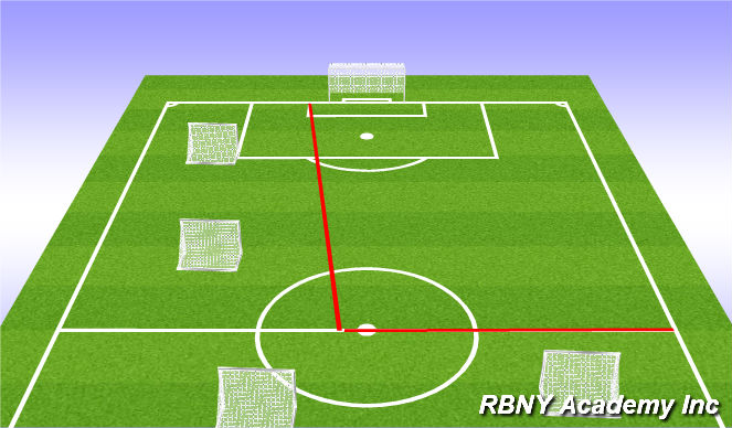 Football/Soccer Session Plan Drill (Colour): 6vs6 on the flank