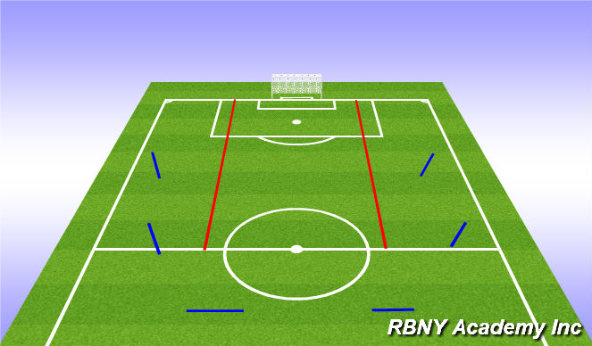Football/Soccer Session Plan Drill (Colour): 4 vs 4 centrally