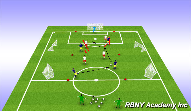 Football/Soccer Session Plan Drill (Colour): Option1