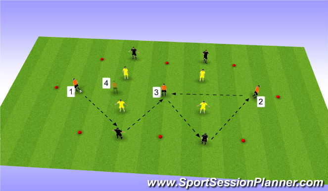 Football/Soccer: Pep Guardiola's Positional Possession