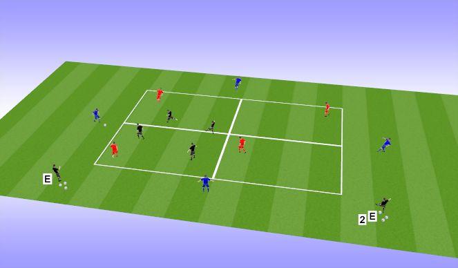 Football/Soccer Session Plan Drill (Colour): Juego posición 1