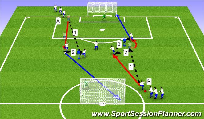 Football/Soccer Session Plan Drill (Colour): Tækniþjálfun1: