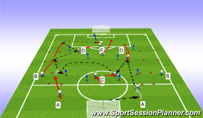 Football/Soccer Session Plan Drill (Colour): Tækni / Leikfræði: