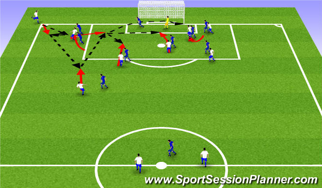 Football/Soccer Session Plan Drill (Colour): Föst leikatriði 1