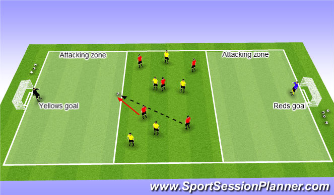 Football/Soccer Session Plan Drill (Colour): 3 Zone creative play