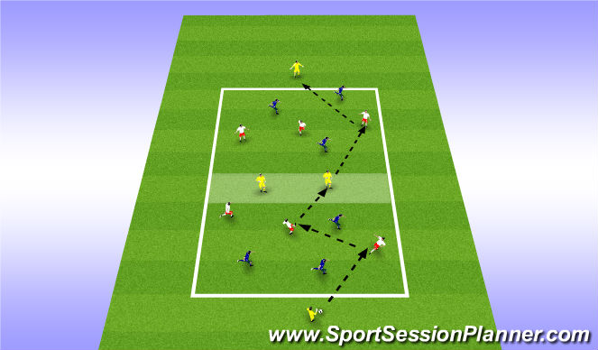 Football/Soccer Session Plan Drill (Colour): SSG: 3 Zone Switch Game