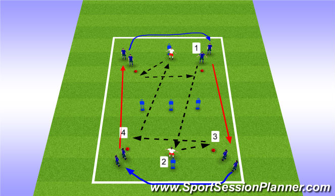 Football/Soccer Session Plan Drill (Colour): Seam Passing