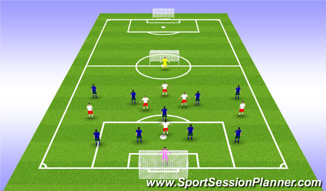Football/Soccer Session Plan Drill (Colour): 10v8 Controlled Game