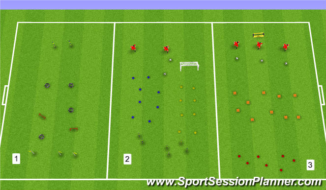 Football/Soccer Session Plan Drill (Colour): 3 and 4s
