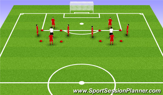 Football/Soccer Session Plan Drill (Colour): Ball Familiarity