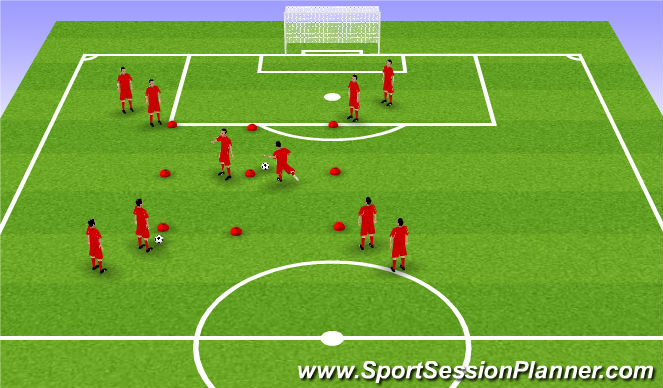 Football/Soccer Session Plan Drill (Colour): Passing Drill and Agility