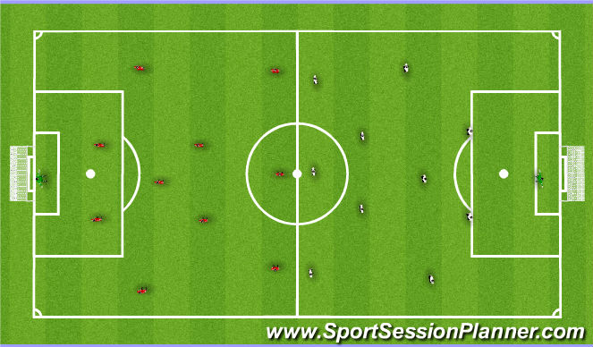 Football/Soccer Session Plan Drill (Colour): 11vv11