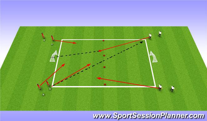 Football/Soccer Session Plan Drill (Colour): Skill Drill- Set Up 2