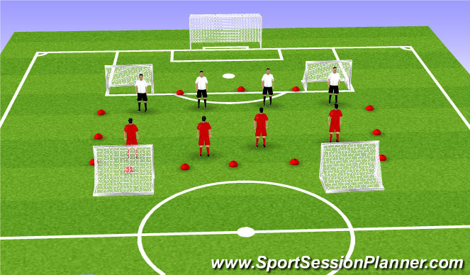 Football/Soccer Session Plan Drill (Colour): Small Sided Gane